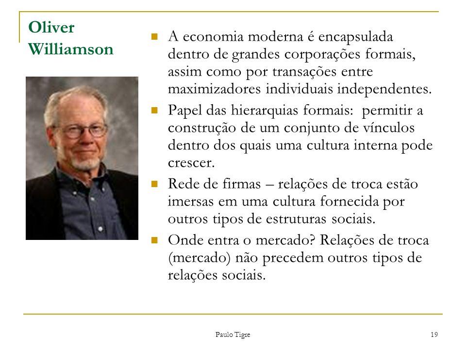 Oliver Williamson A economia moderna é encapsulada dentro de grandes corporações formais, assim como por transações entre maximizadores individuais in