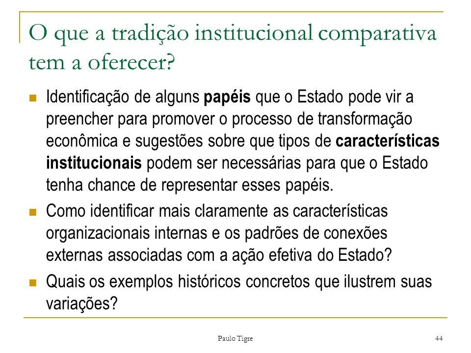Paulo Tigre 44 O que a tradição institucional comparativa tem a oferecer? Identificação de alguns papéis que o Estado pode vir a preencher para promov