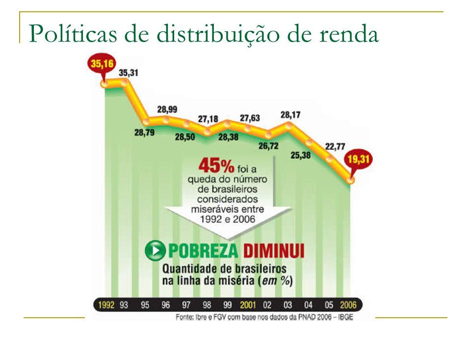 Paulo Tigre 39 Gerschenkron e a Industrialização promovida pelo Estado.