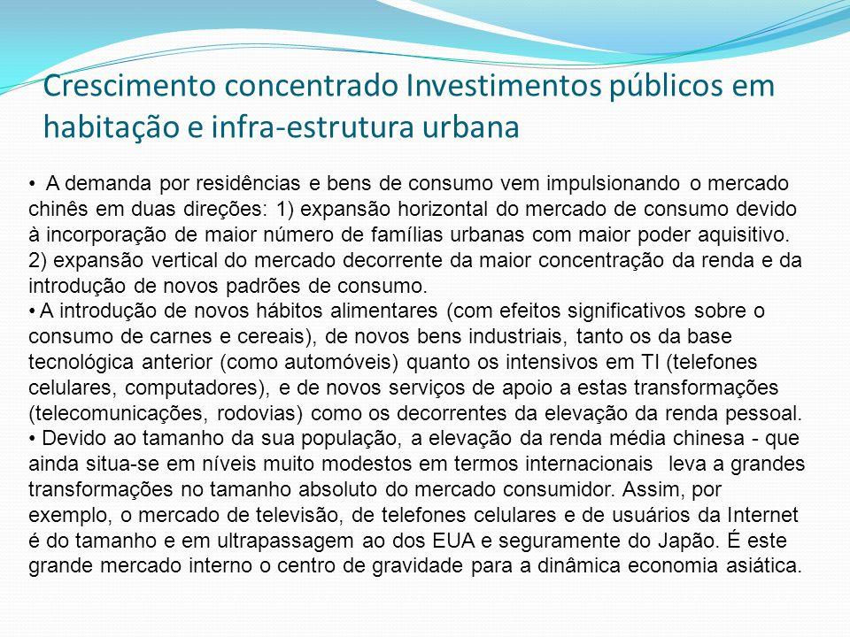 Crescimento concentrado Investimentos públicos em habitação e infra-estrutura urbana A demanda por residências e bens de consumo vem impulsionando o m