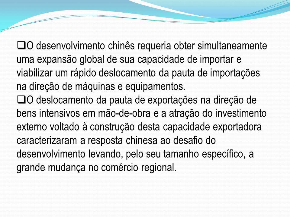 O desenvolvimento chinês requeria obter simultaneamente uma expansão global de sua capacidade de importar e viabilizar um rápido deslocamento da pauta