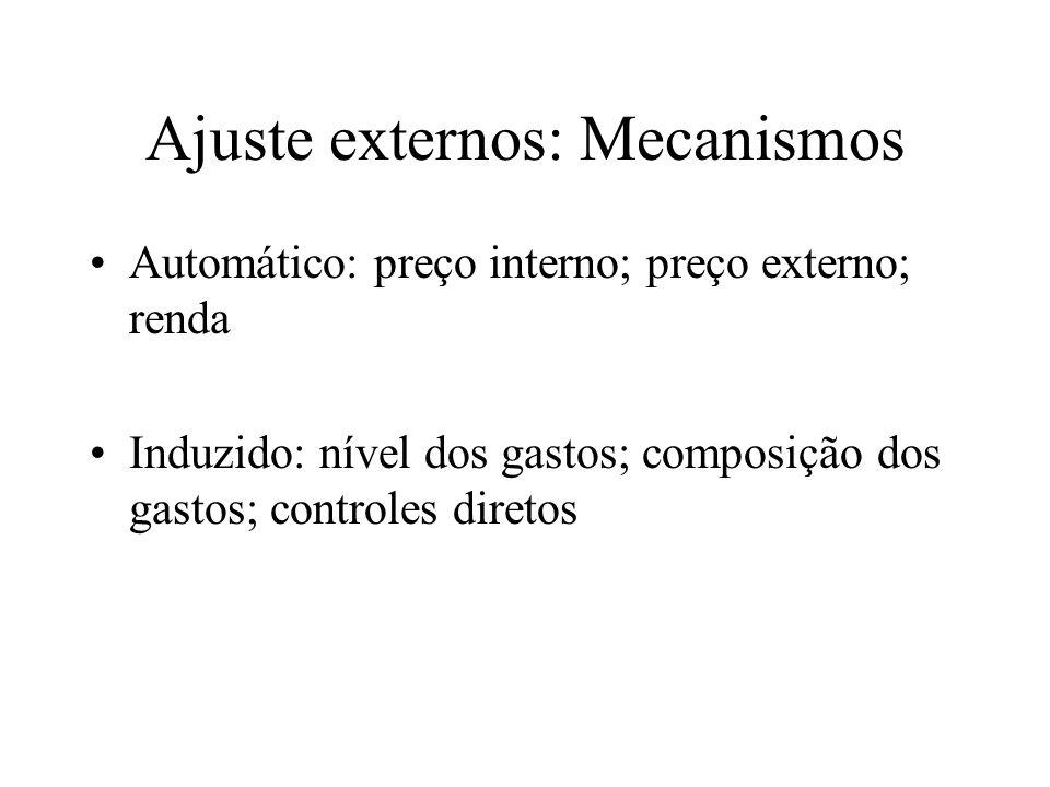 Ajuste externos: Mecanismos Automático: preço interno; preço externo; renda Induzido: nível dos gastos; composição dos gastos; controles diretos