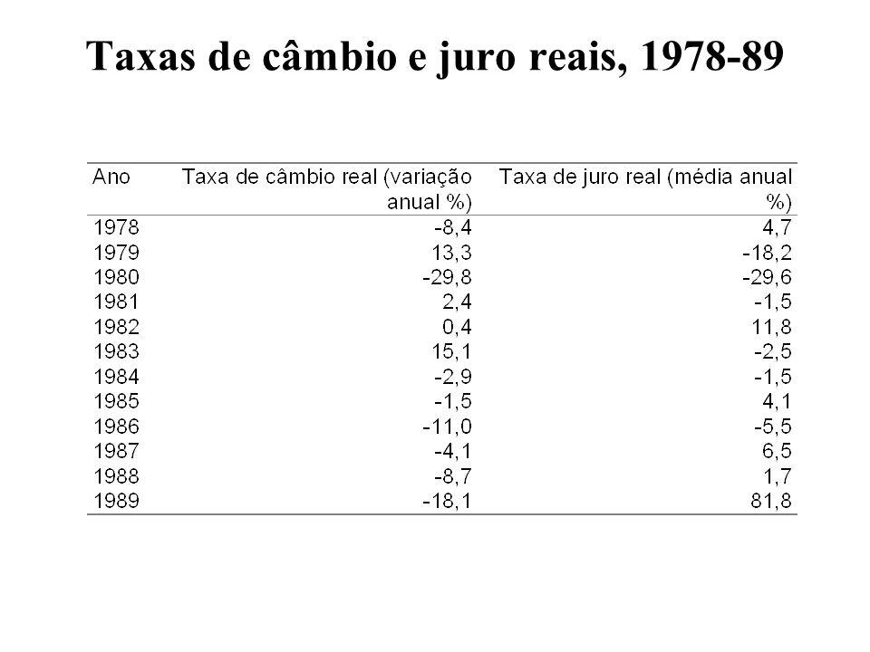 Taxas de câmbio e juro reais, 1978-89