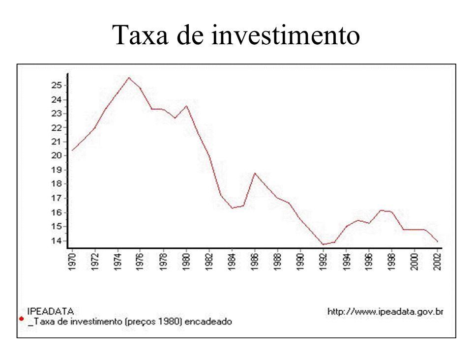 Taxa de investimento