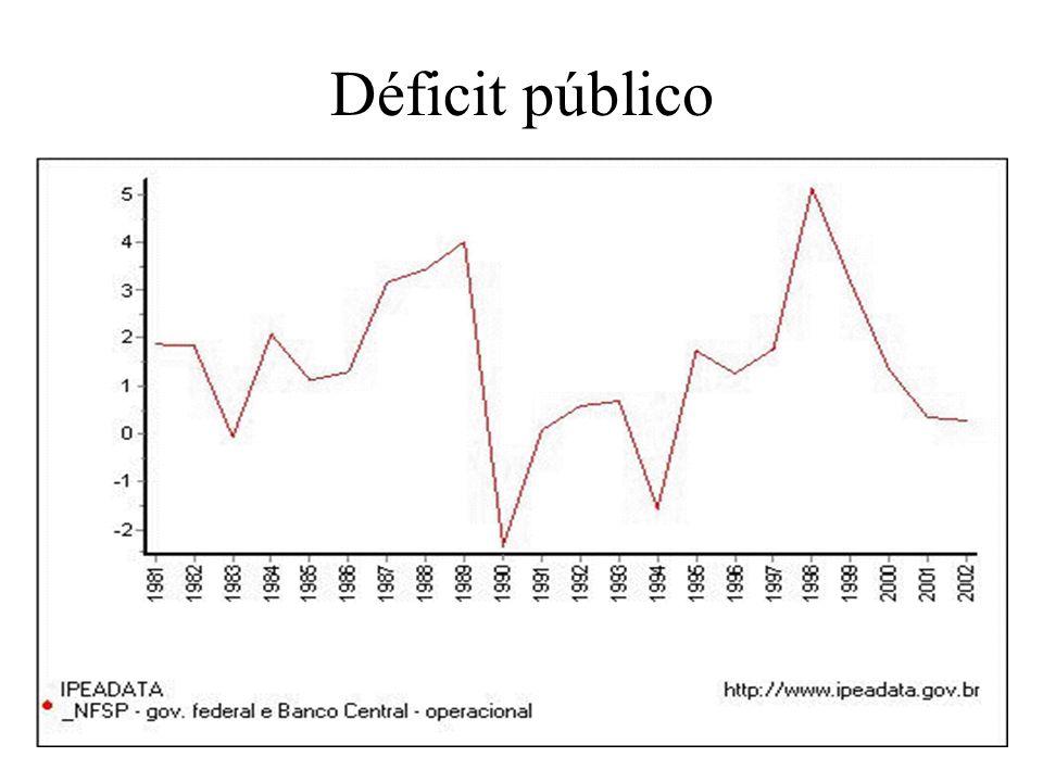 Déficit público