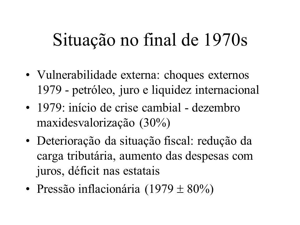 Situação no final de 1970s Vulnerabilidade externa: choques externos 1979 - petróleo, juro e liquidez internacional 1979: início de crise cambial - de