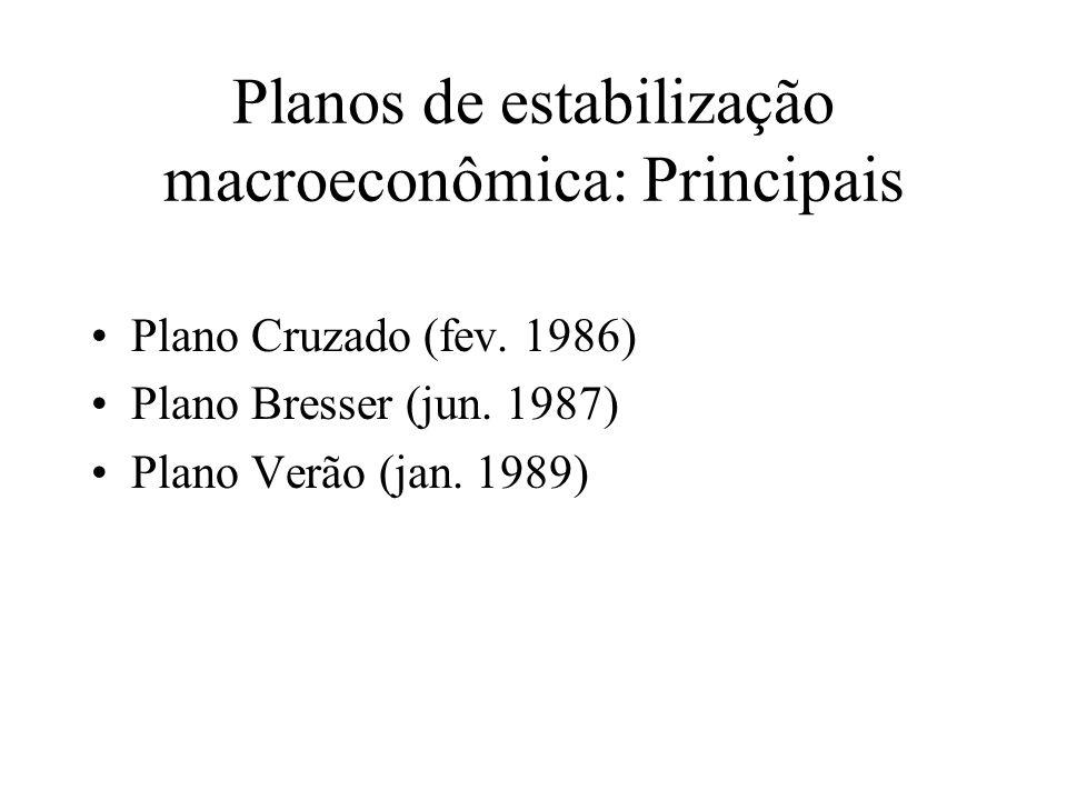 Planos de estabilização macroeconômica: Principais Plano Cruzado (fev. 1986) Plano Bresser (jun. 1987) Plano Verão (jan. 1989)
