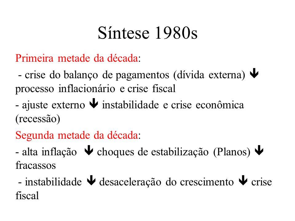 Síntese 1980s Primeira metade da década: - crise do balanço de pagamentos (dívida externa) processo inflacionário e crise fiscal - ajuste externo inst