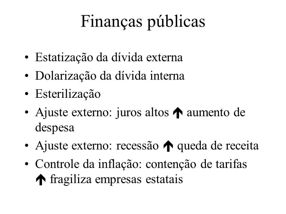 Finanças públicas Estatização da dívida externa Dolarização da dívida interna Esterilização Ajuste externo: juros altos aumento de despesa Ajuste exte