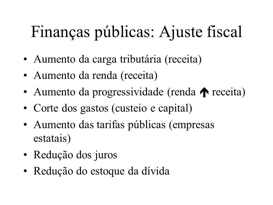 Finanças públicas: Ajuste fiscal Aumento da carga tributária (receita) Aumento da renda (receita) Aumento da progressividade (renda receita) Corte dos