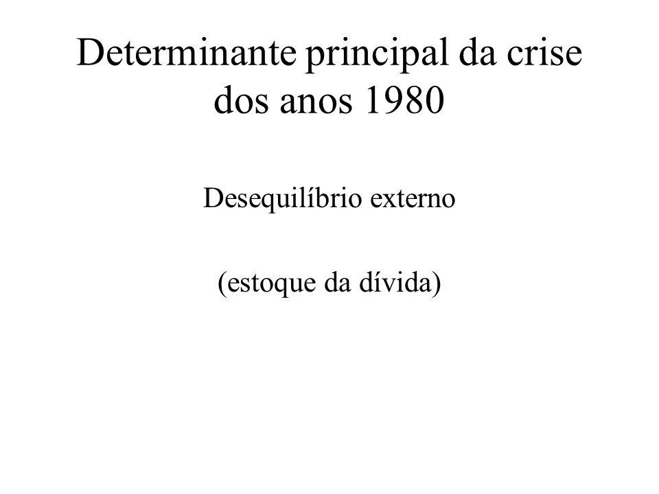Determinante principal da crise dos anos 1980 Desequilíbrio externo (estoque da dívida)