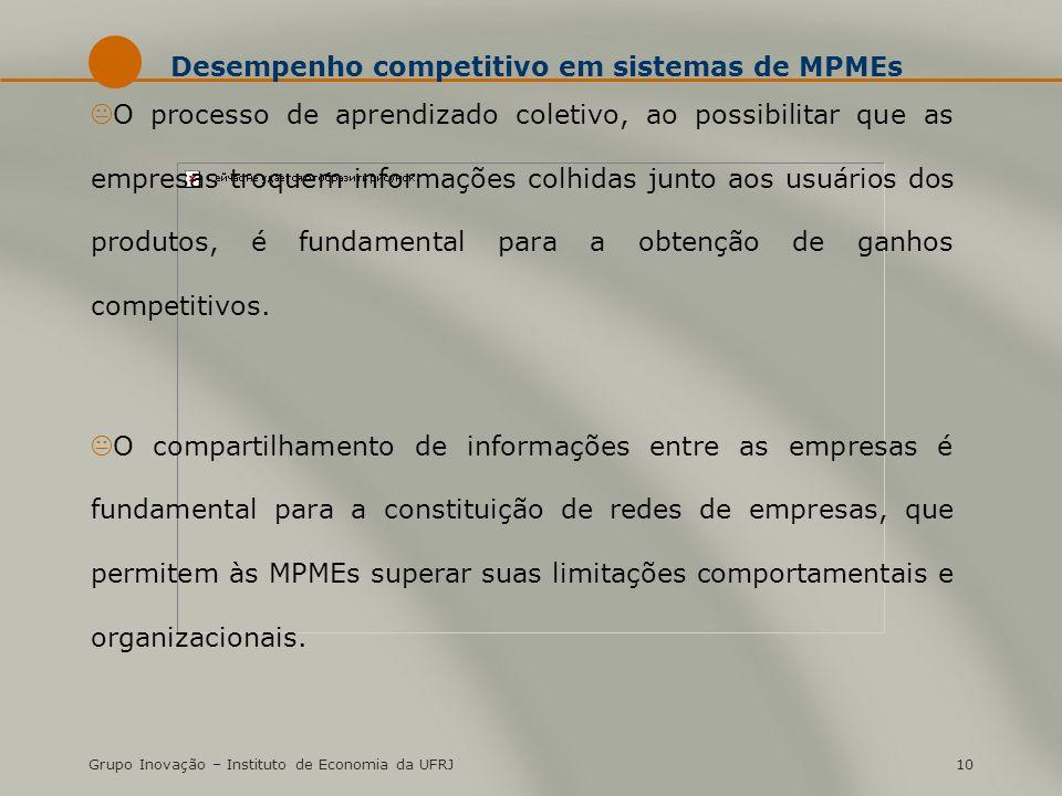 Grupo Inovação – Instituto de Economia da UFRJ10 Desempenho competitivo em sistemas de MPMEs KO processo de aprendizado coletivo, ao possibilitar que