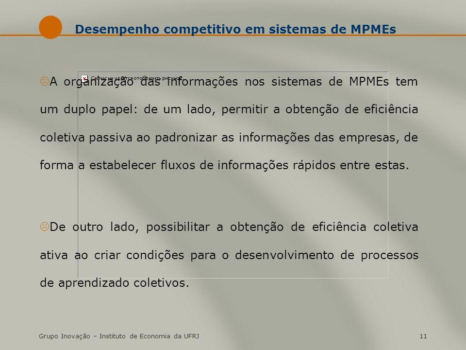 Grupo Inovação – Instituto de Economia da UFRJ11 Desempenho competitivo em sistemas de MPMEs KA organização das informações nos sistemas de MPMEs tem