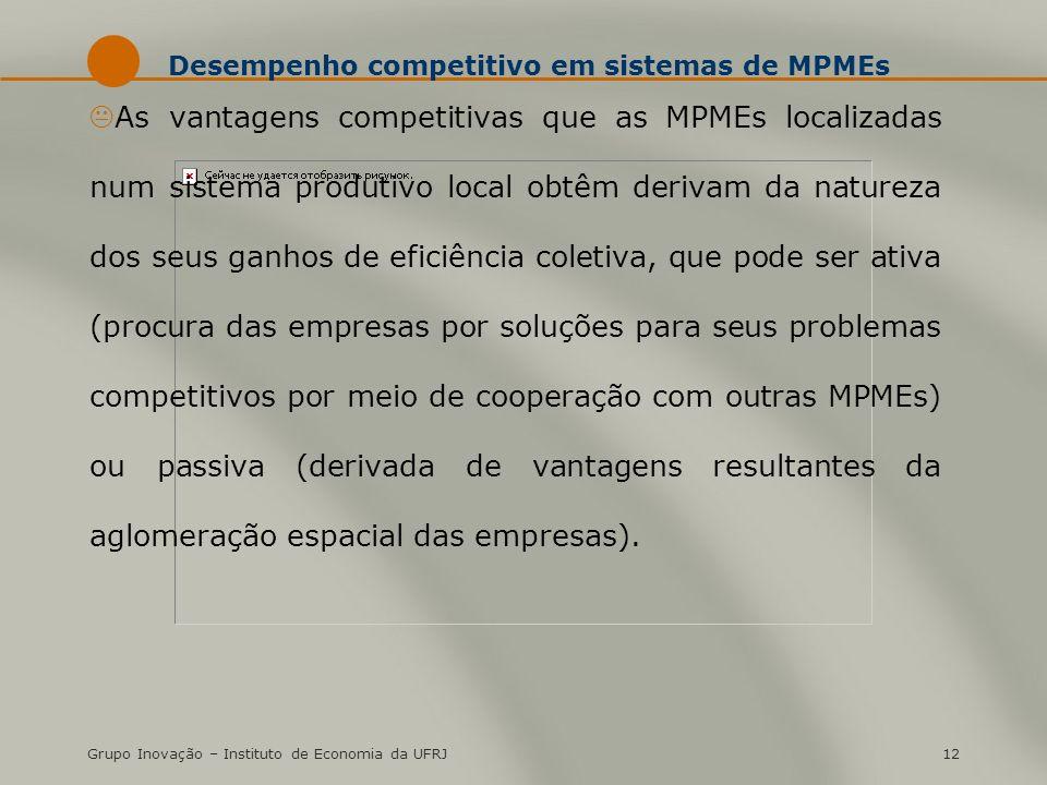 Grupo Inovação – Instituto de Economia da UFRJ12 Desempenho competitivo em sistemas de MPMEs KAs vantagens competitivas que as MPMEs localizadas num s