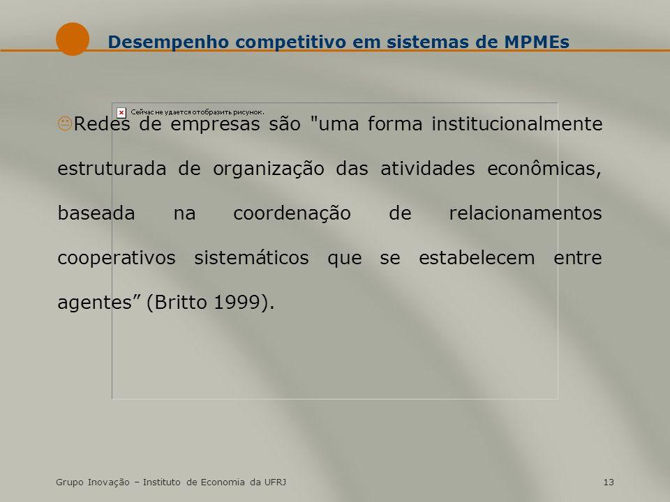 Grupo Inovação – Instituto de Economia da UFRJ13 Desempenho competitivo em sistemas de MPMEs KRedes de empresas são