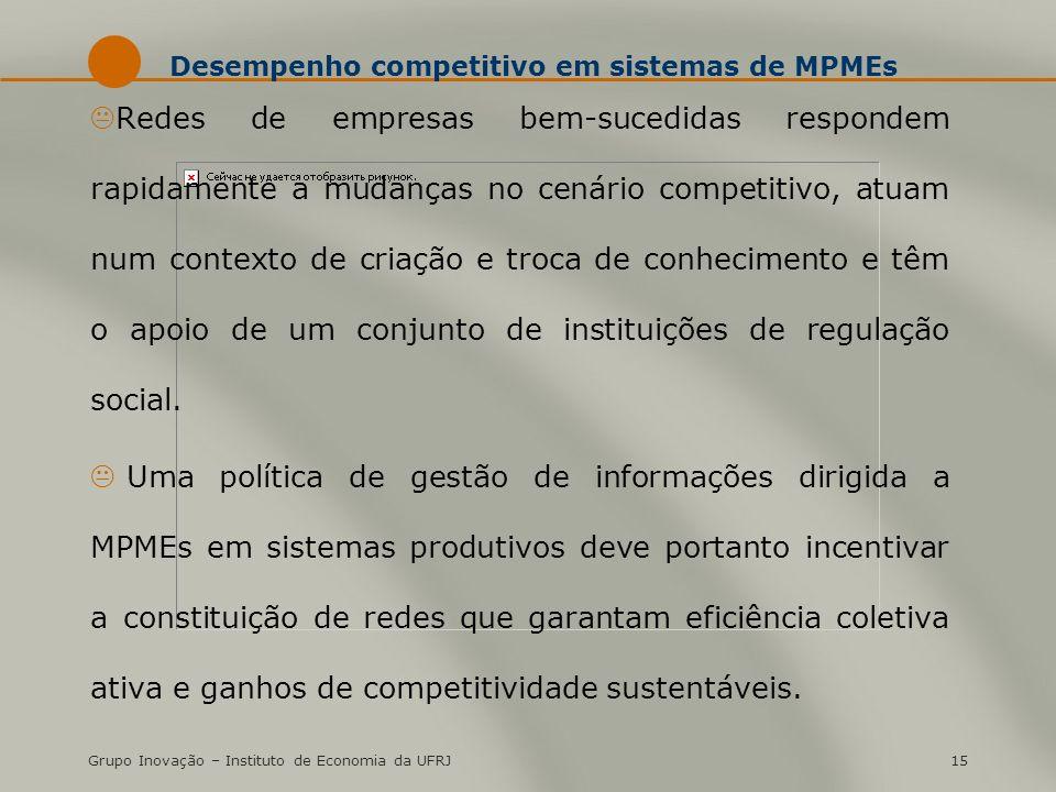 Grupo Inovação – Instituto de Economia da UFRJ15 Desempenho competitivo em sistemas de MPMEs KRedes de empresas bem-sucedidas respondem rapidamente a
