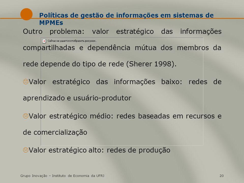 Grupo Inovação – Instituto de Economia da UFRJ20 Políticas de gestão de informações em sistemas de MPMEs Outro problema: valor estratégico das informa