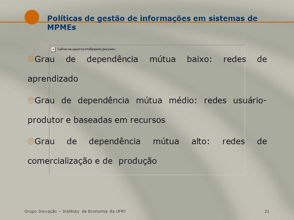 Grupo Inovação – Instituto de Economia da UFRJ21 Políticas de gestão de informações em sistemas de MPMEs KGrau de dependência mútua baixo: redes de ap