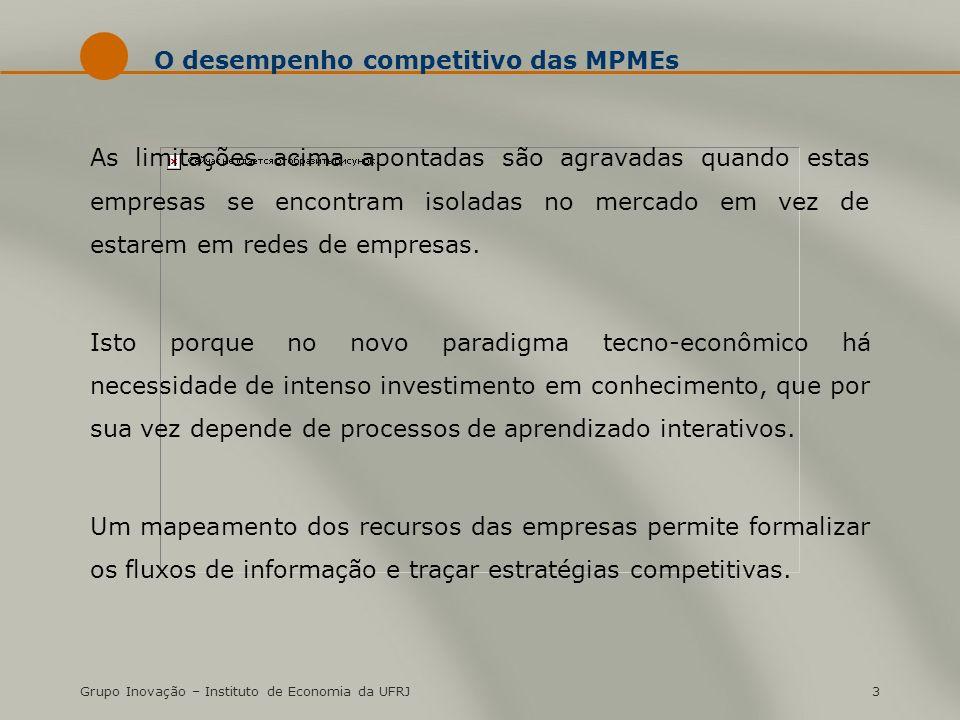 Grupo Inovação – Instituto de Economia da UFRJ3 O desempenho competitivo das MPMEs As limitações acima apontadas são agravadas quando estas empresas s