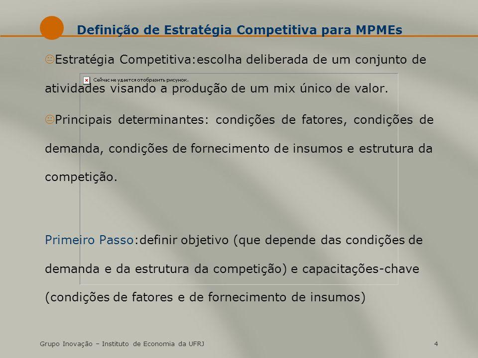 Grupo Inovação – Instituto de Economia da UFRJ4 Definição de Estratégia Competitiva para MPMEs KEstratégia Competitiva:escolha deliberada de um conjun