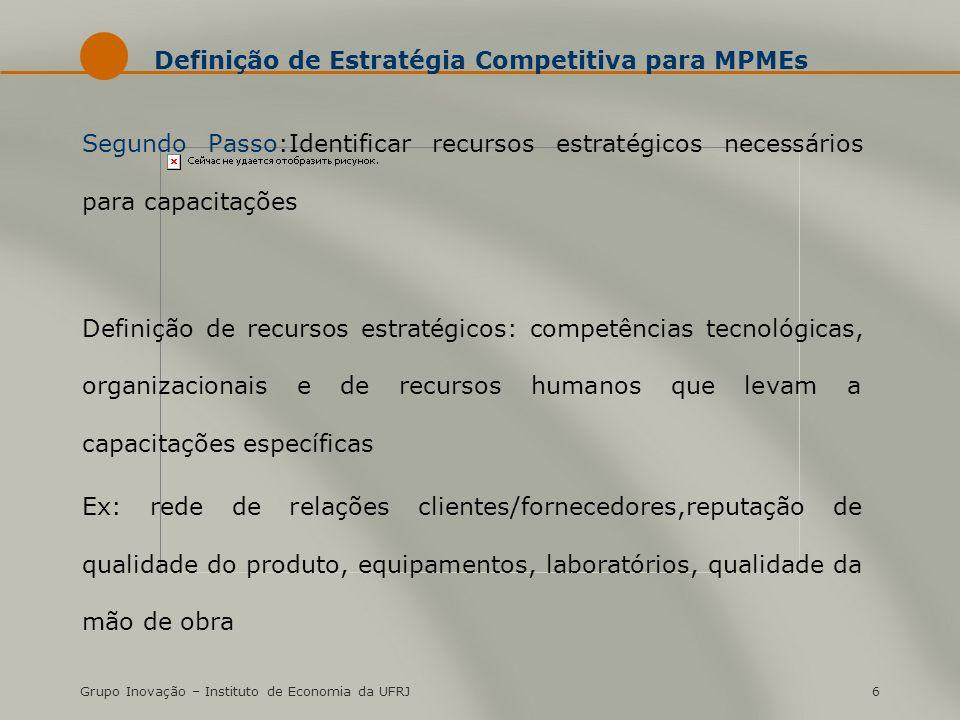 Grupo Inovação – Instituto de Economia da UFRJ6 Definição de Estratégia Competitiva para MPMEs Segundo Passo:Identificar recursos estratégicos necessá
