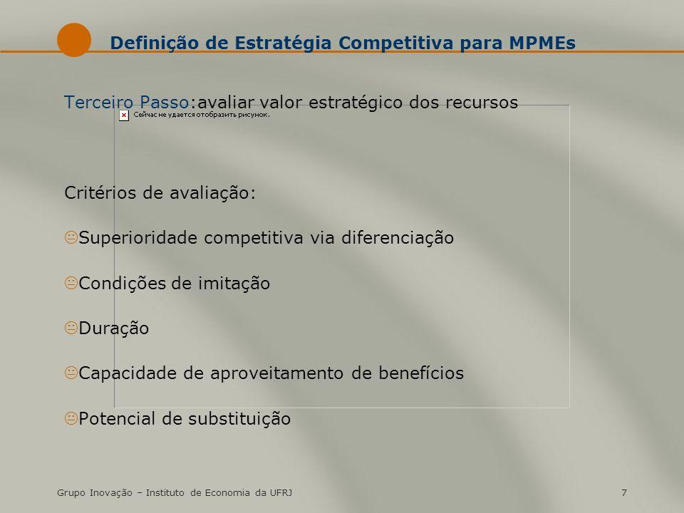 Grupo Inovação – Instituto de Economia da UFRJ7 Definição de Estratégia Competitiva para MPMEs Terceiro Passo:avaliar valor estratégico dos recursos C