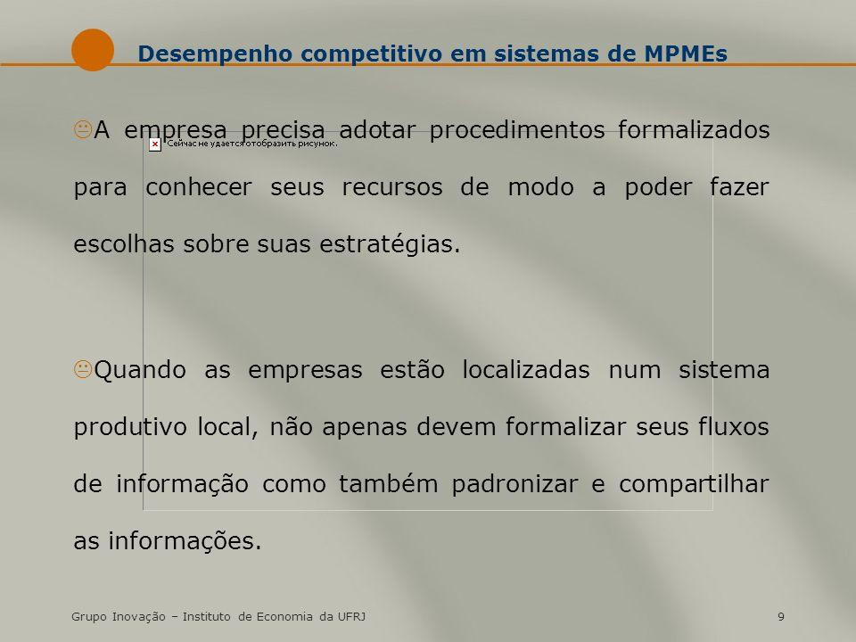 Grupo Inovação – Instituto de Economia da UFRJ9 Desempenho competitivo em sistemas de MPMEs KA empresa precisa adotar procedimentos formalizados para