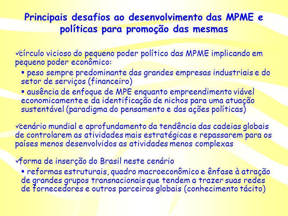 Principais desafios ao desenvolvimento das MPME e políticas para promoção das mesmas círculo vicioso do pequeno poder político das MPME implicando em