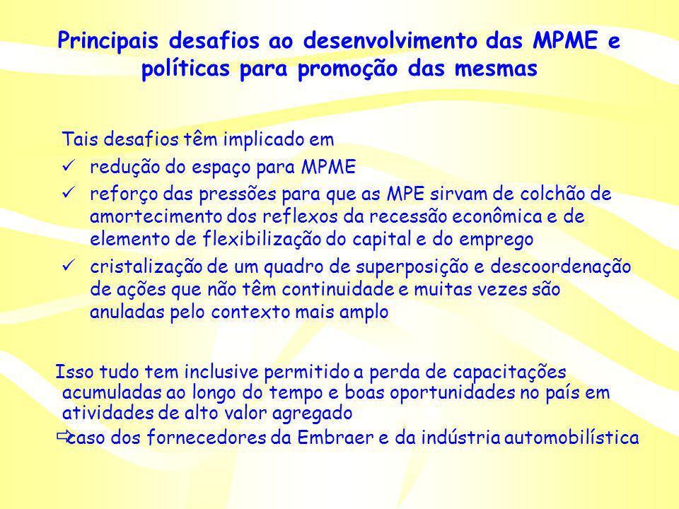 Principais desafios ao desenvolvimento das MPME e políticas para promoção das mesmas Tais desafios têm implicado em redução do espaço para MPME reforç