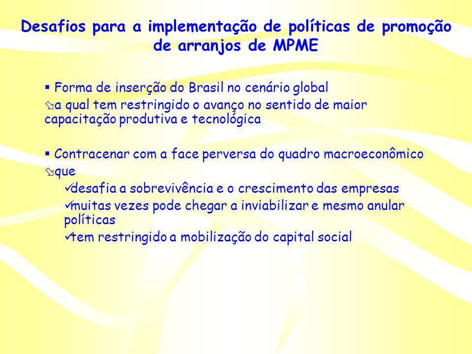 Desafios para a implementação de políticas de promoção de arranjos de MPME Forma de inserção do Brasil no cenário global a qual tem restringido o avan