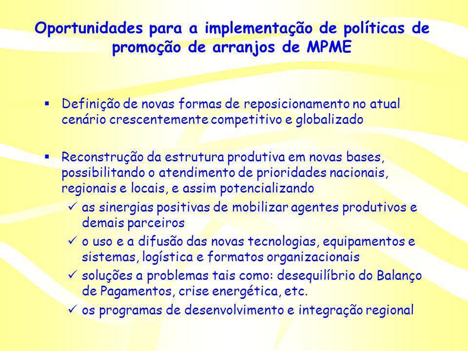 Oportunidades para a implementação de políticas de promoção de arranjos de MPME Definição de novas formas de reposicionamento no atual cenário crescen