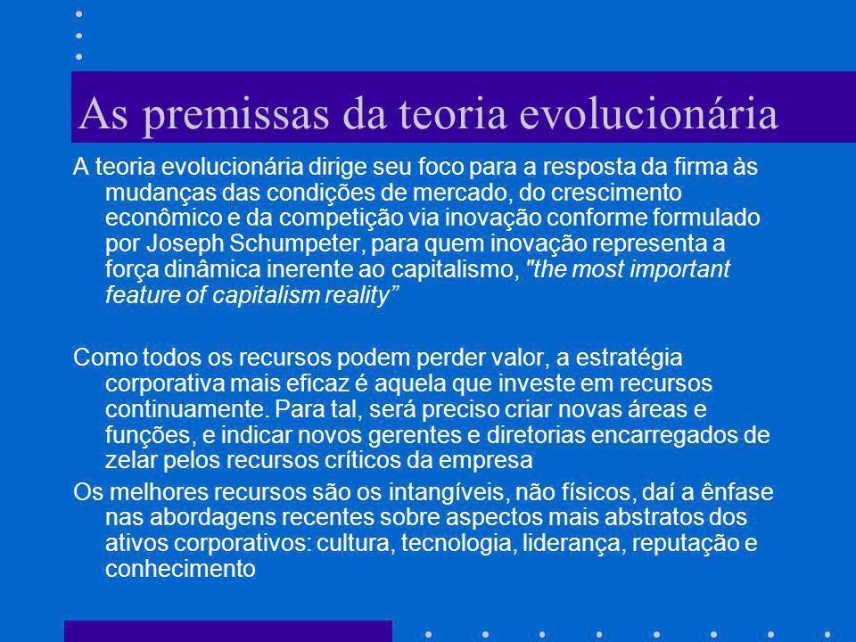 As premissas da teoria evolucionária A teoria evolucionária dirige seu foco para a resposta da firma às mudanças das condições de mercado, do crescime