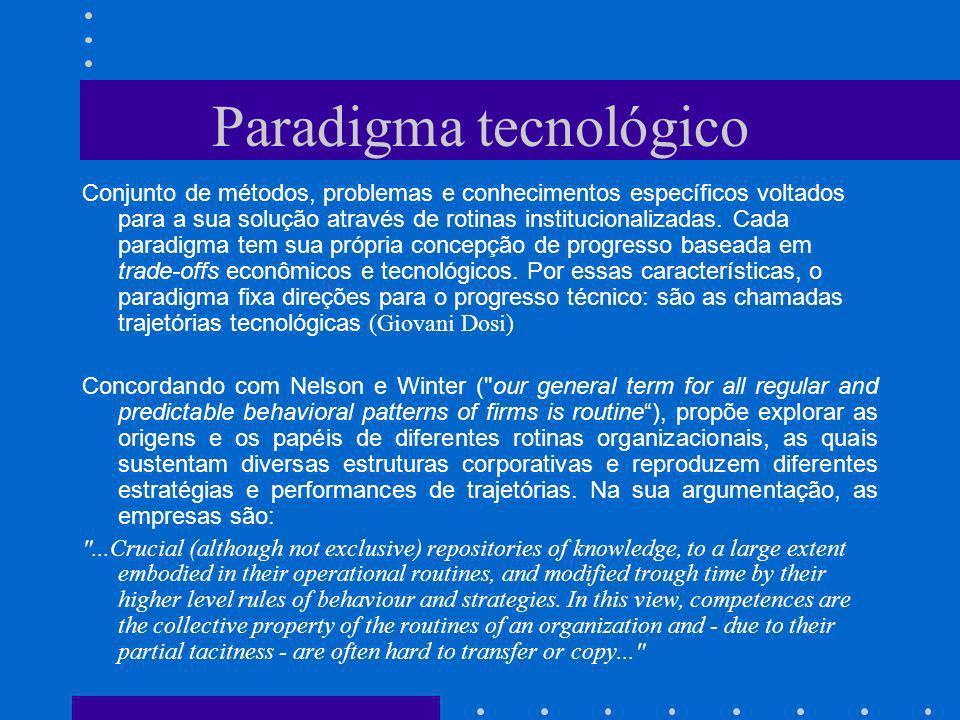 Paradigma tecnológico Conjunto de métodos, problemas e conhecimentos específicos voltados para a sua solução através de rotinas institucionalizadas. C