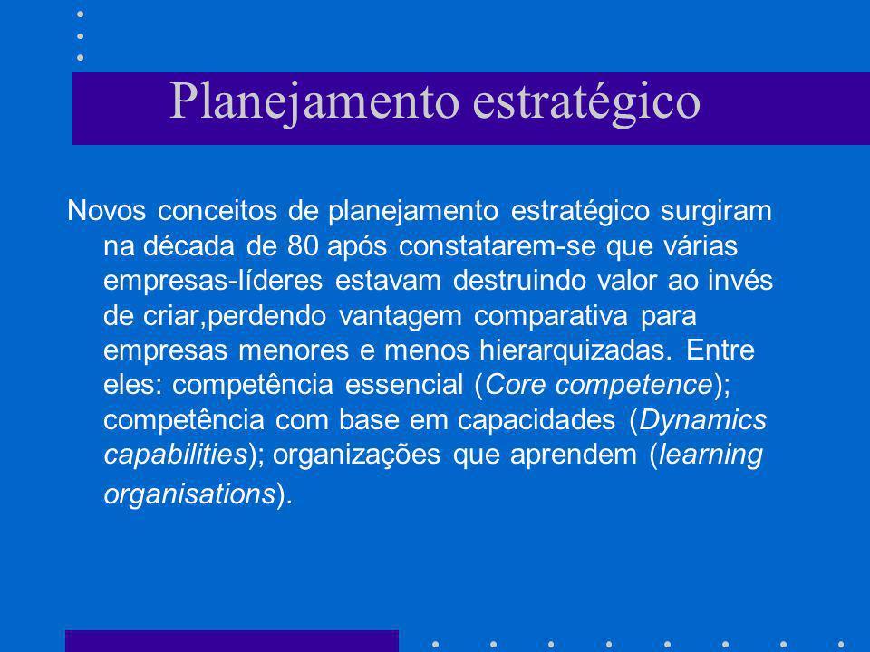 Planejamento estratégico Novos conceitos de planejamento estratégico surgiram na década de 80 após constatarem-se que várias empresas-líderes estavam