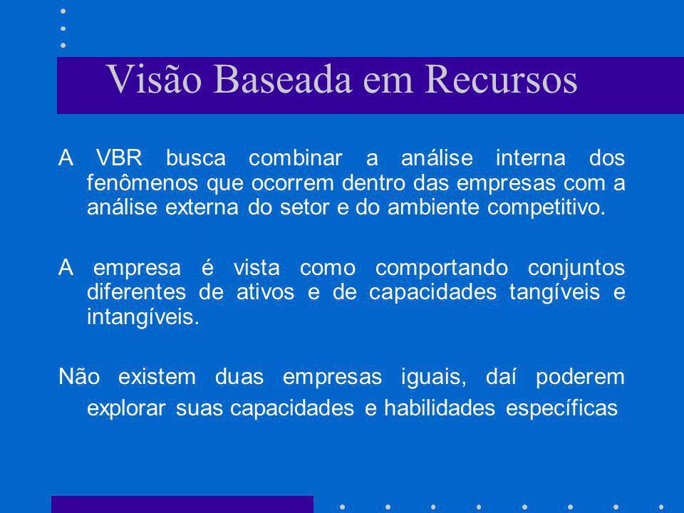 Visão Baseada em Recursos A VBR busca combinar a análise interna dos fenômenos que ocorrem dentro das empresas com a análise externa do setor e do amb
