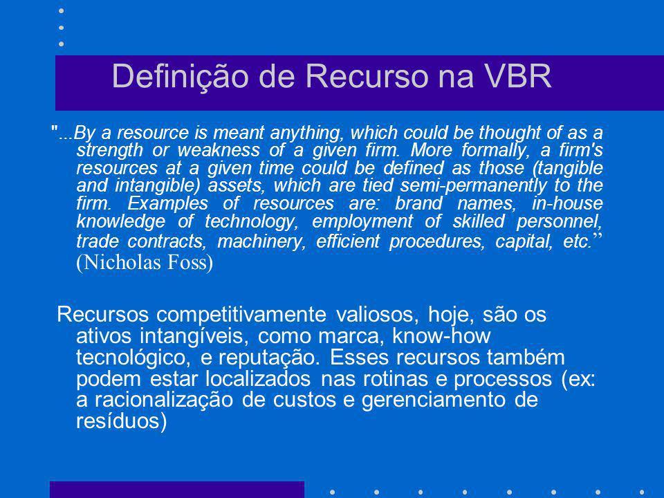 Definição de Recurso na VBR