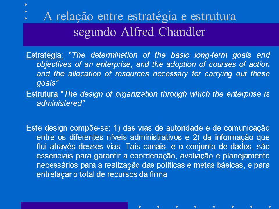 A relação entre estratégia e estrutura segundo Alfred Chandler Estratégia: