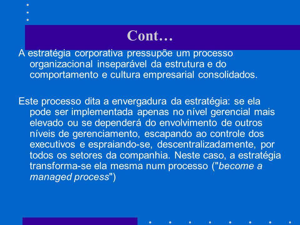 Cont… A estratégia corporativa pressupõe um processo organizacional inseparável da estrutura e do comportamento e cultura empresarial consolidados. Es