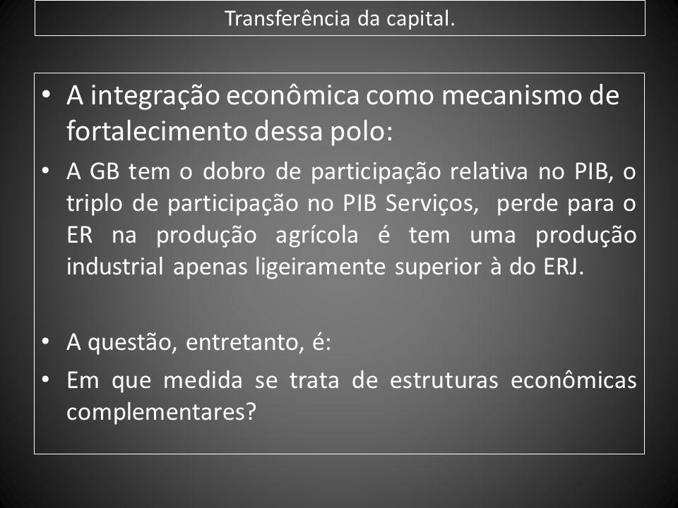 Transferência da capital. A integração econômica como mecanismo de fortalecimento dessa polo: A GB tem o dobro de participação relativa no PIB, o trip