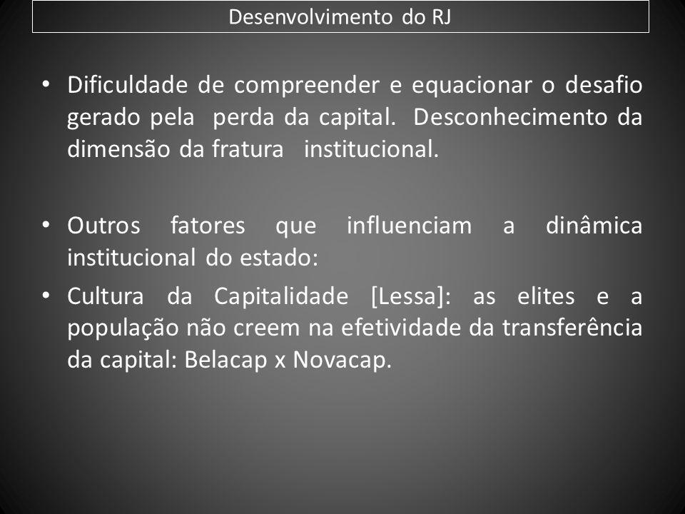 Desenvolvimento do RJ Dificuldade de compreender e equacionar o desafio gerado pela perda da capital. Desconhecimento da dimensão da fratura instituci