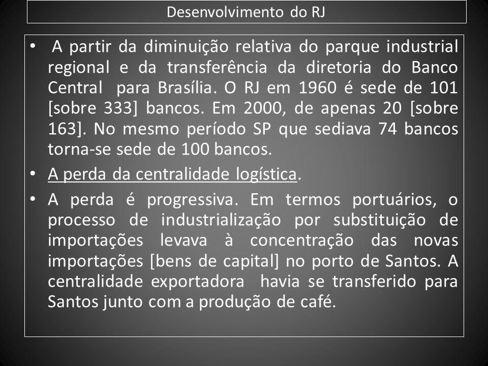 Desenvolvimento do RJ A partir da diminuição relativa do parque industrial regional e da transferência da diretoria do Banco Central para Brasília. O