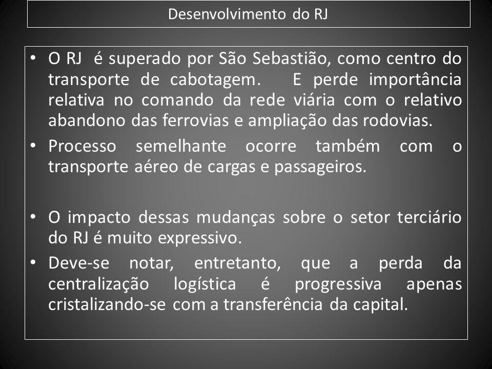 Desenvolvimento do RJ O RJ é superado por São Sebastião, como centro do transporte de cabotagem. E perde importância relativa no comando da rede viári