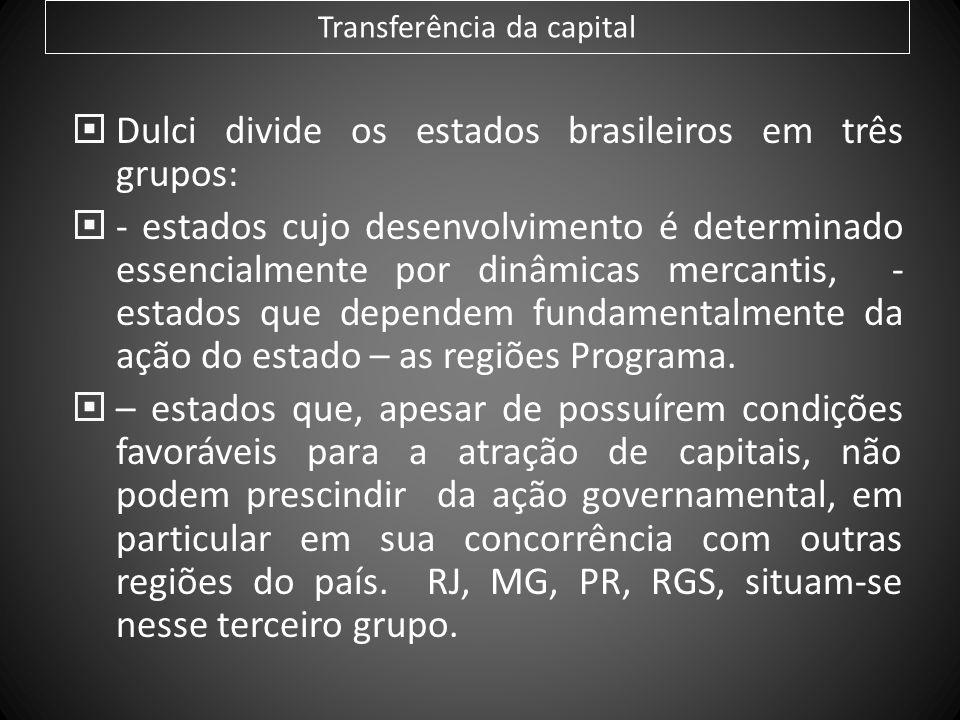 Transferência da capital Dulci divide os estados brasileiros em três grupos: - estados cujo desenvolvimento é determinado essencialmente por dinâmicas