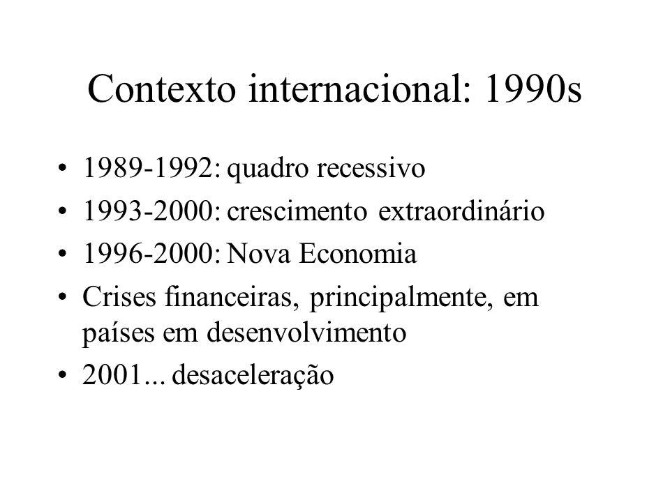 Contexto internacional: 1990s 1989-1992: quadro recessivo 1993-2000: crescimento extraordinário 1996-2000: Nova Economia Crises financeiras, principal