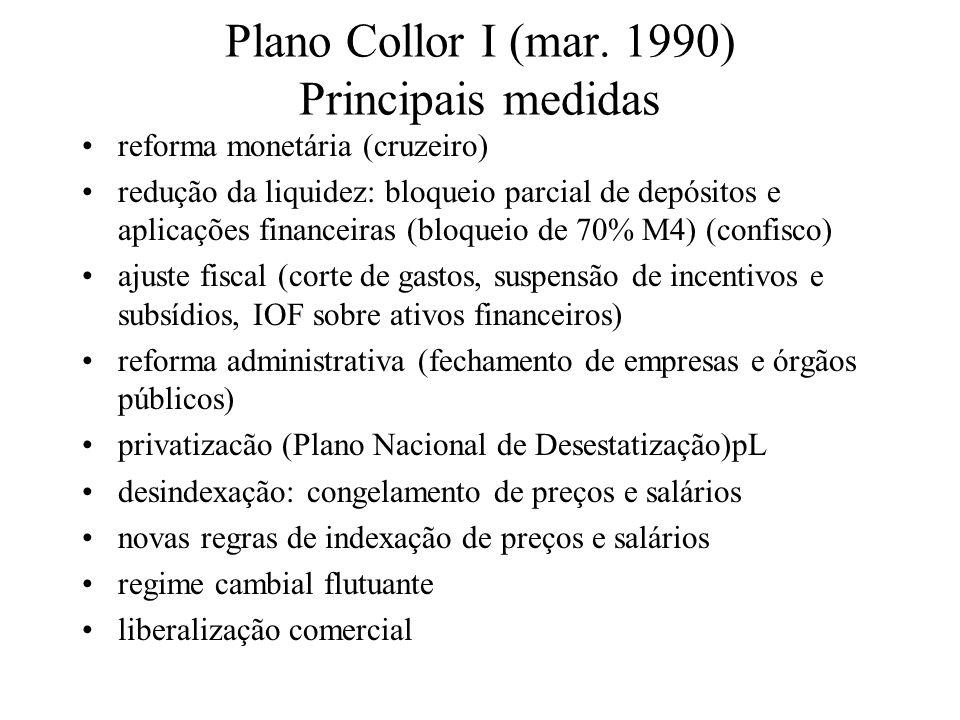 Plano Collor I (mar. 1990) Principais medidas reforma monetária (cruzeiro) redução da liquidez: bloqueio parcial de depósitos e aplicações financeiras