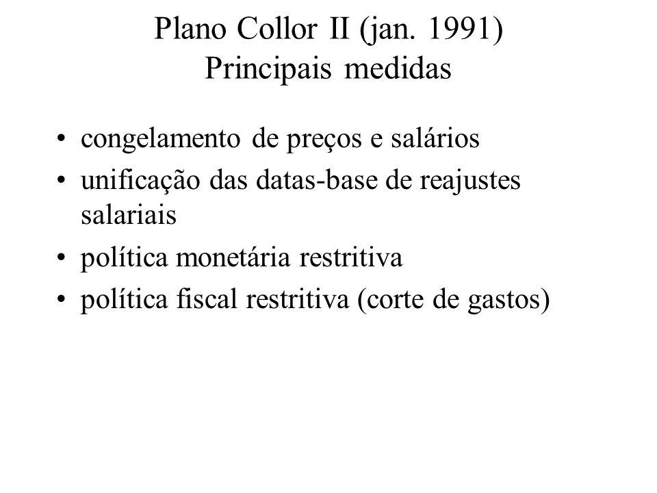 Plano Collor II (jan. 1991) Principais medidas congelamento de preços e salários unificação das datas-base de reajustes salariais política monetária r