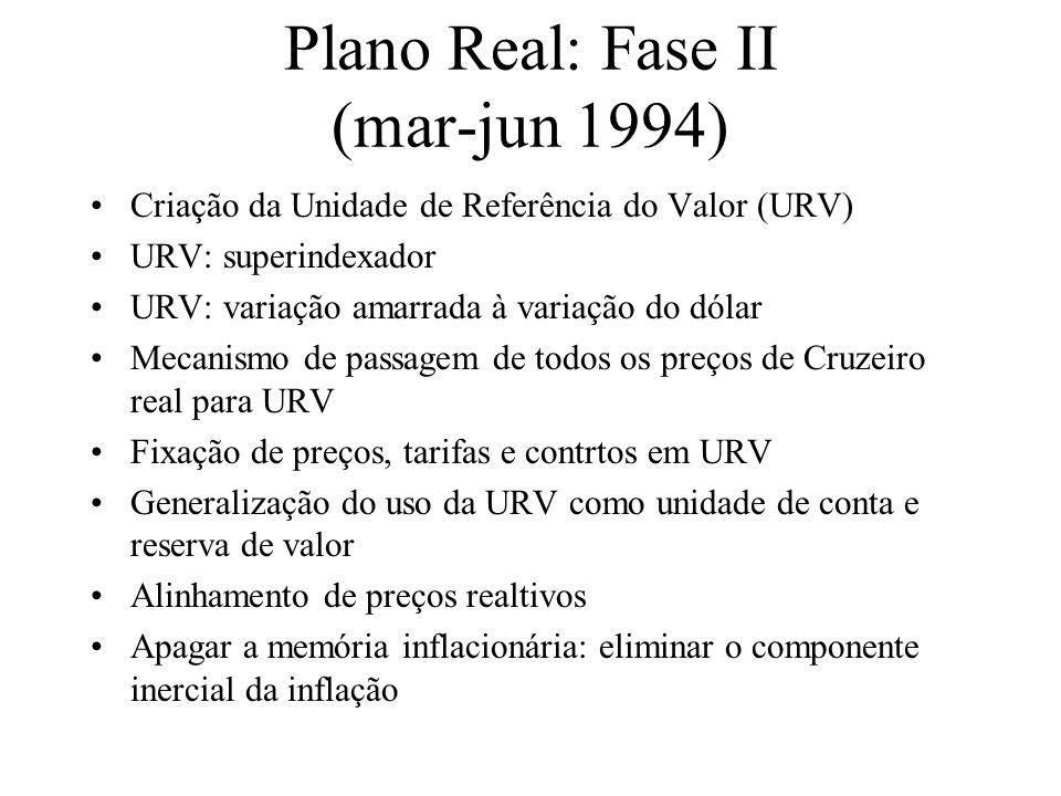 Plano Real: Fase II (mar-jun 1994) Criação da Unidade de Referência do Valor (URV) URV: superindexador URV: variação amarrada à variação do dólar Meca