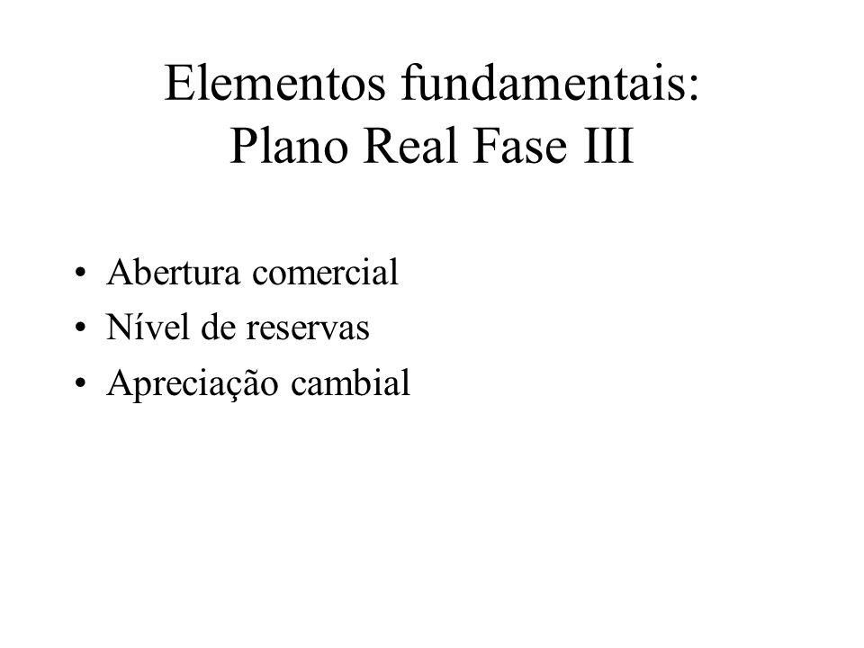 Elementos fundamentais: Plano Real Fase III Abertura comercial Nível de reservas Apreciação cambial