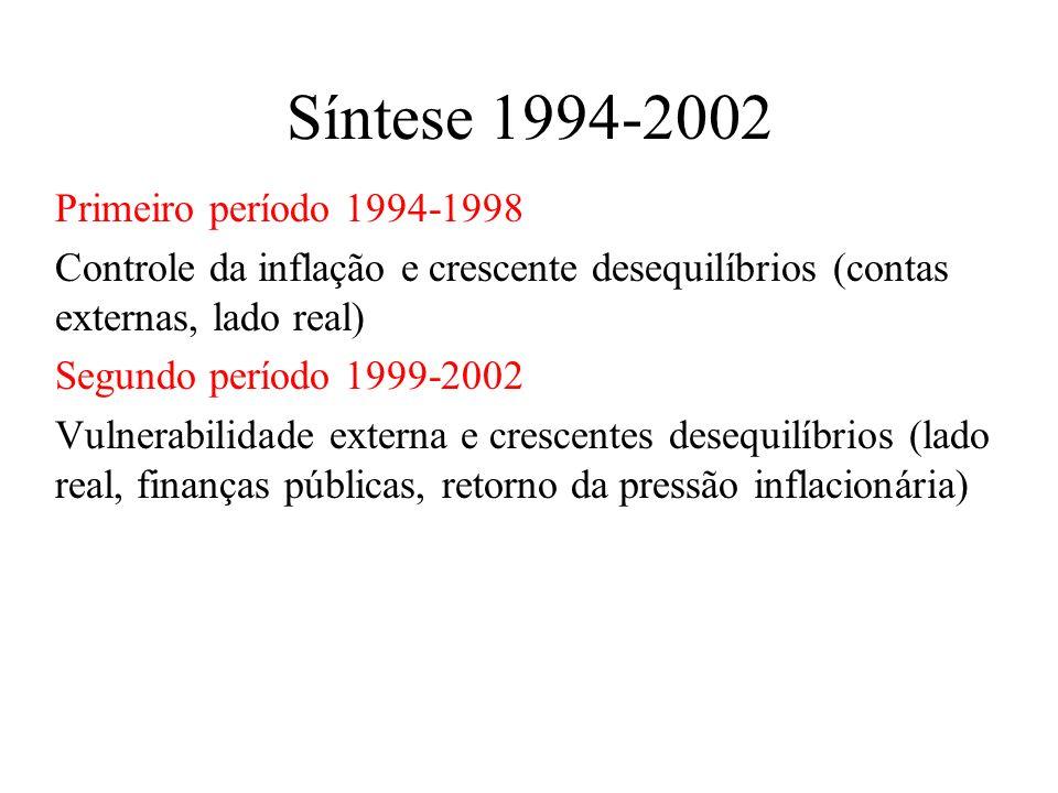 Síntese 1994-2002 Primeiro período 1994-1998 Controle da inflação e crescente desequilíbrios (contas externas, lado real) Segundo período 1999-2002 Vu