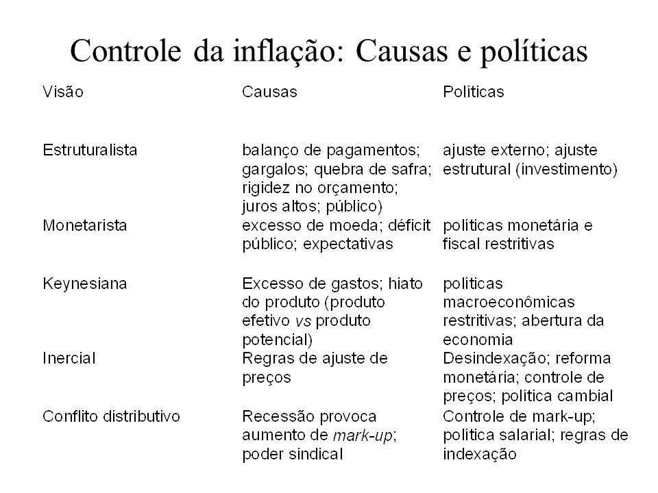 Plano Collor II (jan.